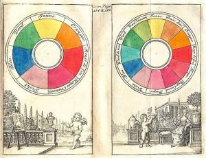 Colour Branding for Photographers