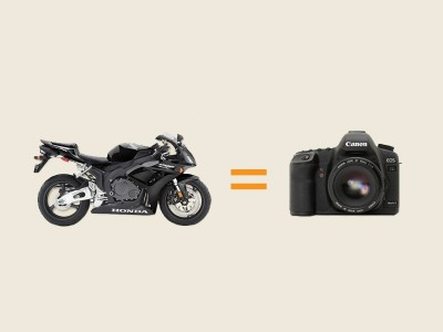 How Motorcycles Are The Same As Cameras