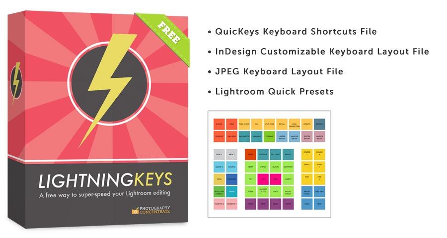 Lightroom Keyboard Shortcut File