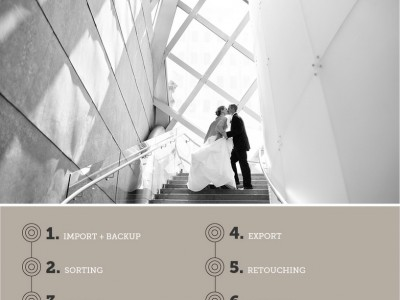 An Easy & Complete Editing Workflow for Weddings and Portraits