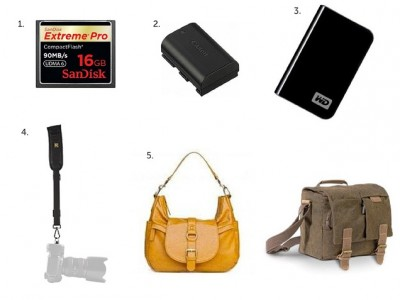 A Different Gift Guide for Photographers