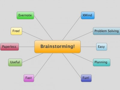 Organizing Your Ideas with XMind & Evernote