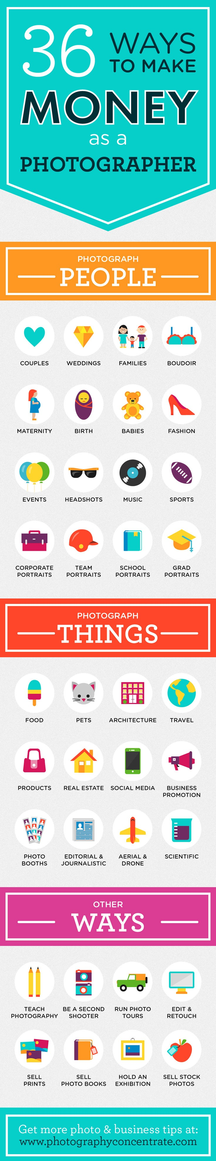 Click here for MORE ways to Make money with your Photography